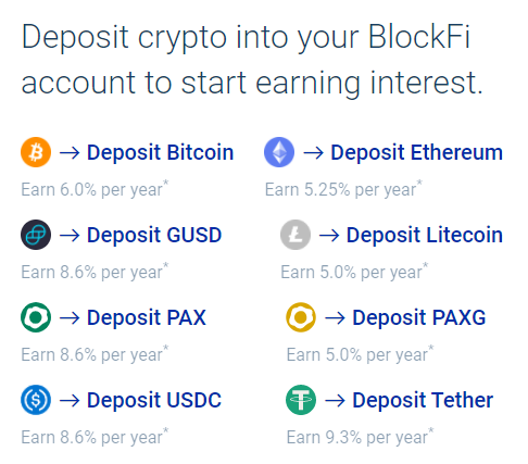 BlockFiの金利一覧