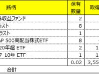 ETF投資成績
